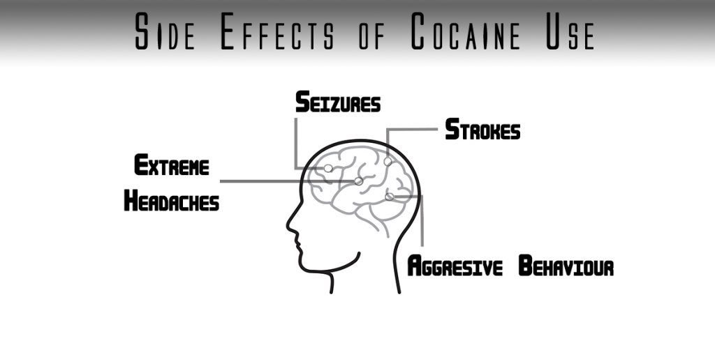 side effects of cocaine use updated